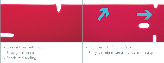 Ensure the squeegees you purchase are precisely cut to ensure a tight seal, which leads to better water pick-up