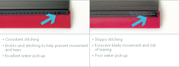 Poor stitching can lead to excessive blade movement and an increased chance of tearing.