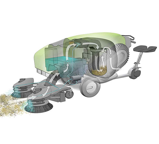 414-424 Green Machines Air Sweeper alt 4