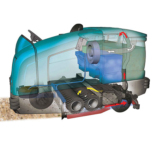 T20 Industrial Ride-On Floor Scrubber alt 13