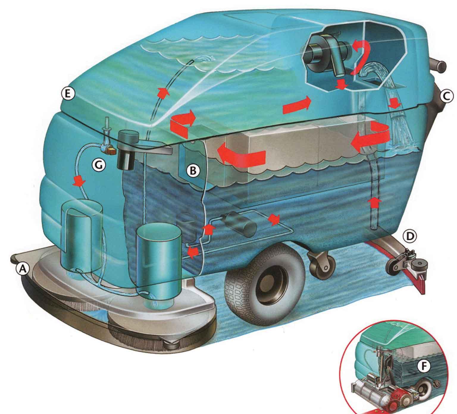 5680 walk behind floor scrubber tennant company for Floor zamboni machine