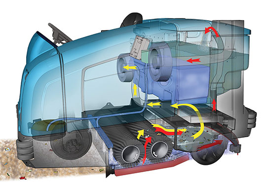 M20 Ride-On Sweeper-Scrubber alt 3