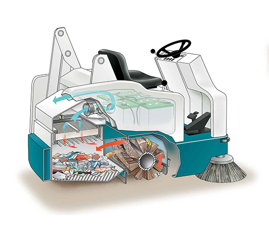 6200 Compact Ride-On Sweeper alt 6