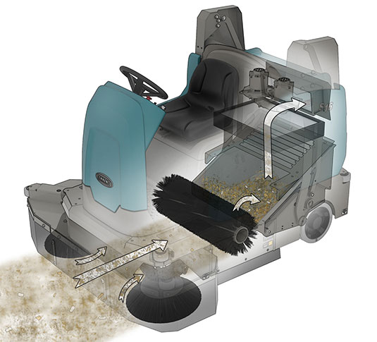 S16 Battery-Powered Compact Ride-On Sweeper alt 2